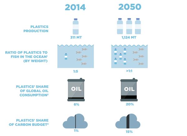 20.01 plastics in the ocean #2.png