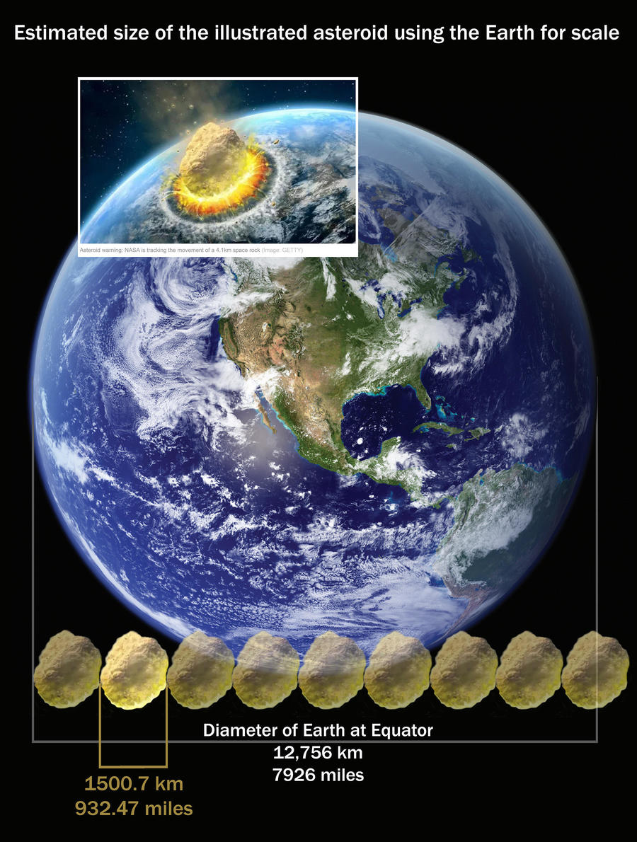 AsteroidScale.jpg