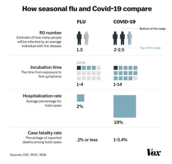 Fact Check: NO Proof That Genetic Mutations Responsible For Coronavirus's Virulence