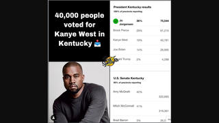Fact Check: Kanye West Did NOT Get 40,000 Votes in Kentucky