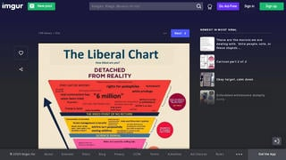 Student's Chart Explaining Wild Conspiracies Trolled To Spread More Conspiracies