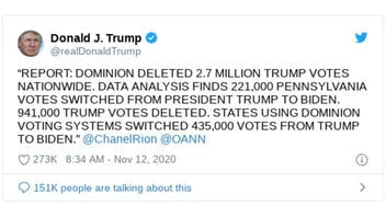 Fact Check: Dominion Voting Systems Did NOT Delete 2.7 Million Trump Votes