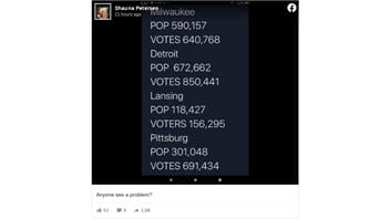 Fact Check: Meme With 'Pop' and 'Votes' For Milwaukee, Detroit, Pittsburg and Lansing Has FALSE Numbers