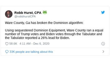 Fact Check: Dominion Voting Machine Algorithm Was NOT 'Broken' By Test Run On 'Sequestered' Machines In Georgia