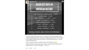 Fact Check: These Are NOT The Eight Deadliest Days In American History