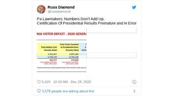 Fact Check: Certification Of Pennsylvania Presidential Vote Is NOT In Error -- Analysis That 202,377 More Ballots Were Counted Than Voters Who Voted Uses Partial Numbers