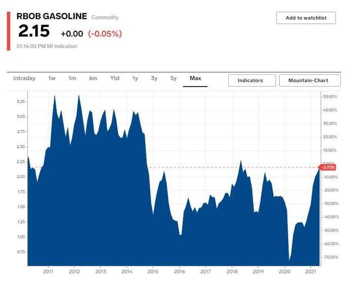 AAgasoline.JPG