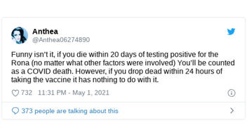 Fact Check: Patients Who Die Within 20 Days Of Positive COVID Test Are NOT Automatically Added To Pandemic Death Tally