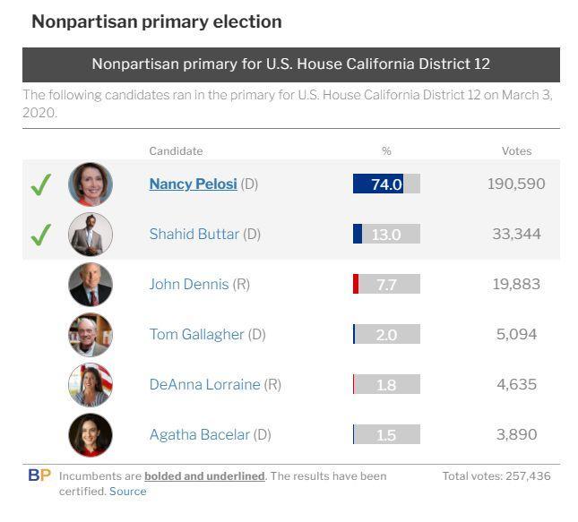 ballotpedia.jpg