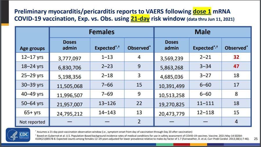 CDC.Slide.Pericarditis.JPG