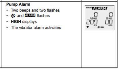 Pump Alarm.JPG