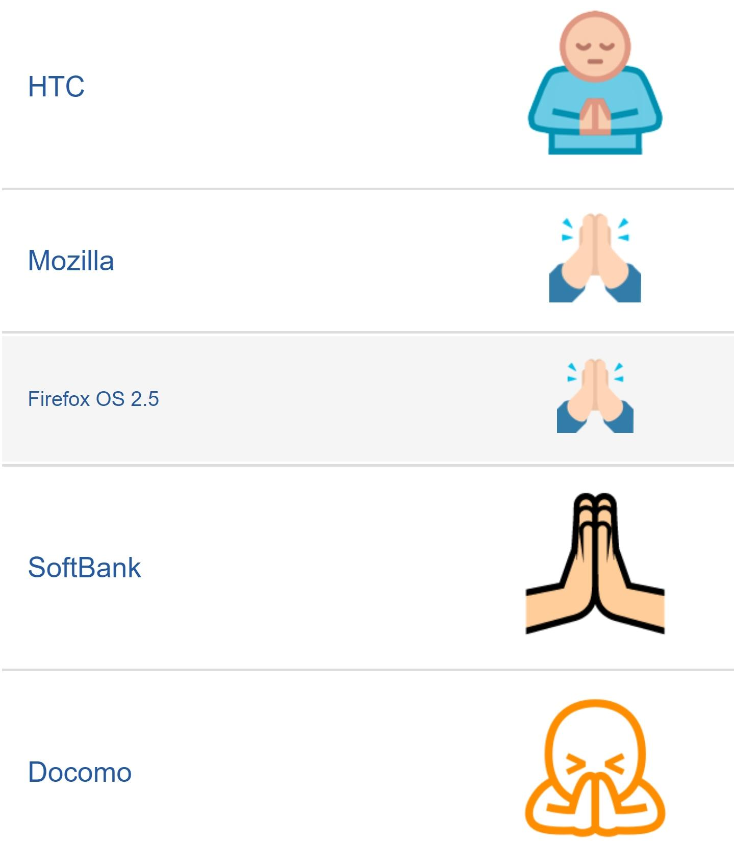 30+ Emoticon High Five Or Pray