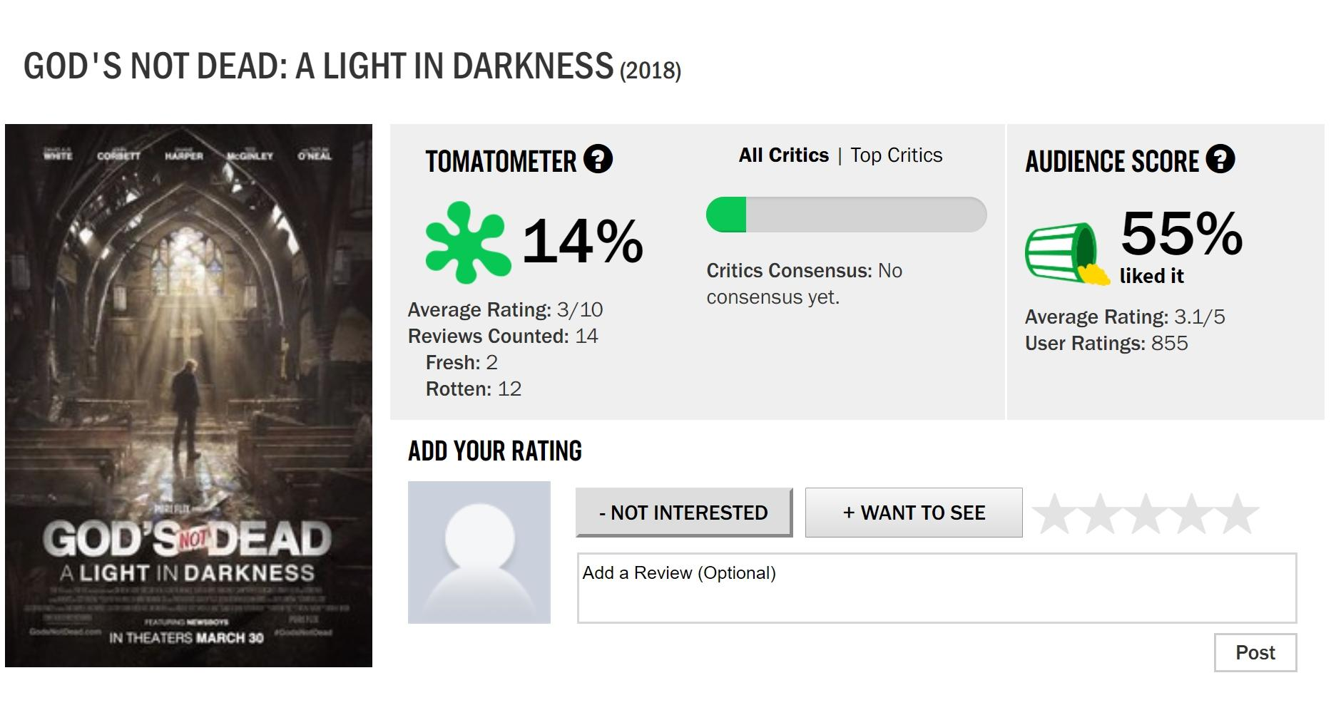 Fake News: Rotten Tomatoes Did NOT Introduce New Negative Scores For Faith-Based Films