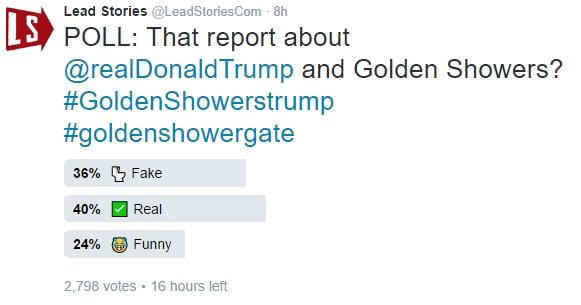 "Polls Show Divided Opinion on Trump's ""Golden Shower Gate"" & Russia Ties Report"