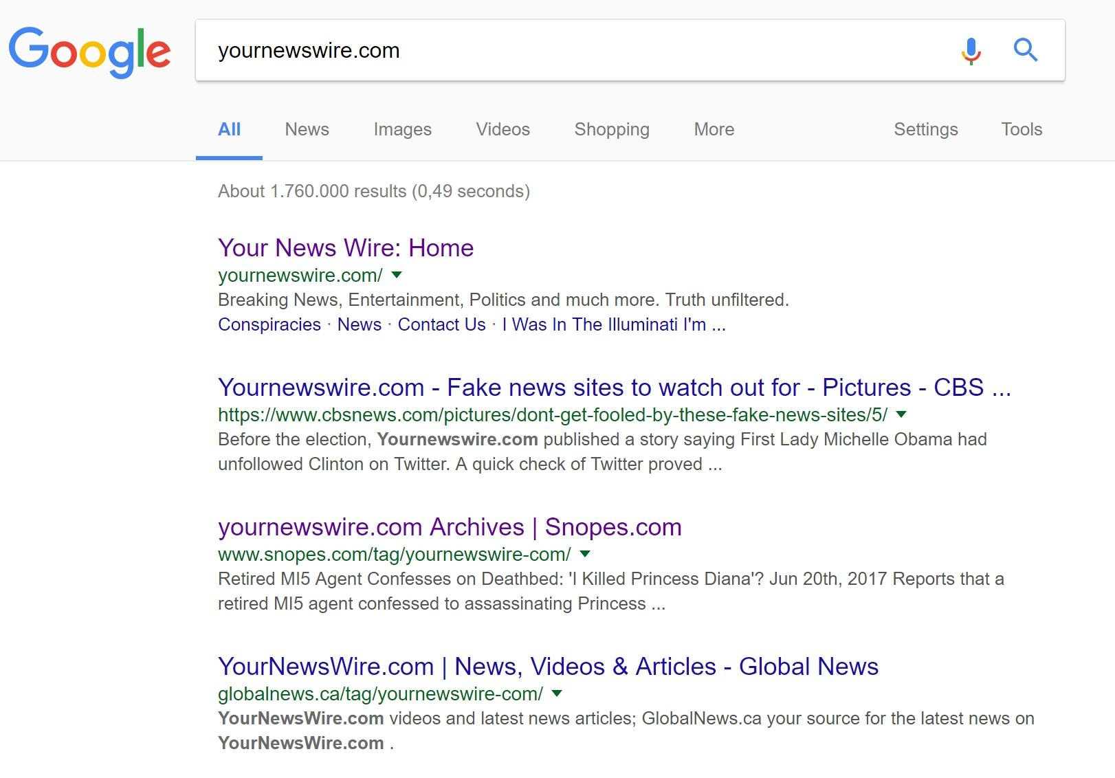 Fake News Website YourNewsWire Renames Itself As NewsPunch